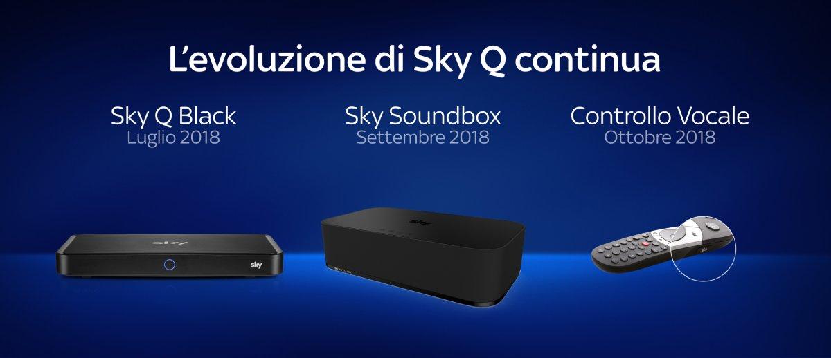 Dispositivi aggiuntivi per Sky Q Black e Platinum